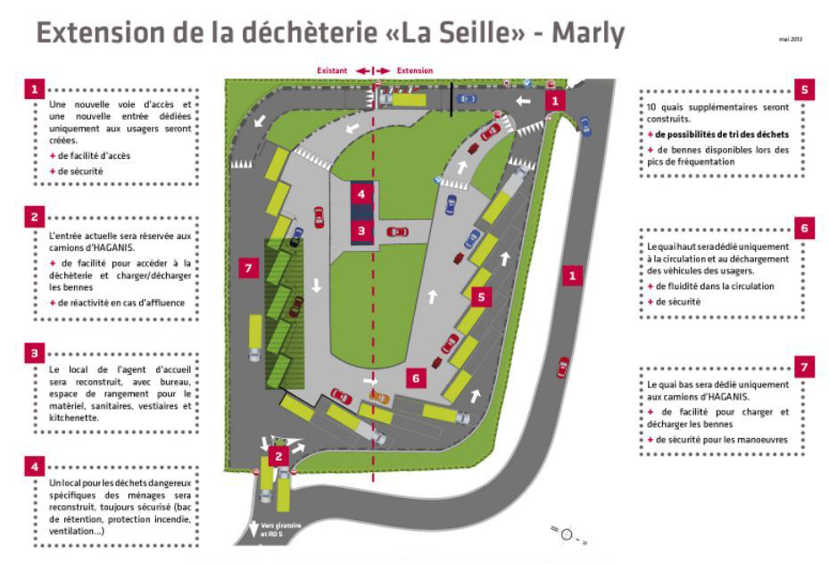 extension-decheterie-marly